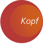Chiropraktik München - Anwendungsgebiet Kopf